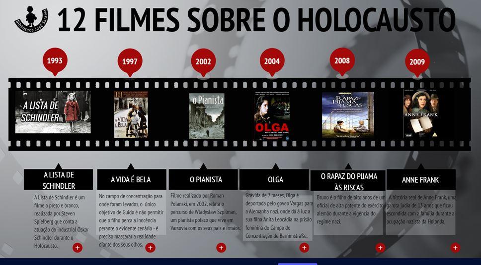 Biblioteca José Saraiva assinala o Dia em Memória das Vítimas do Holocausto (27 de janeiro)